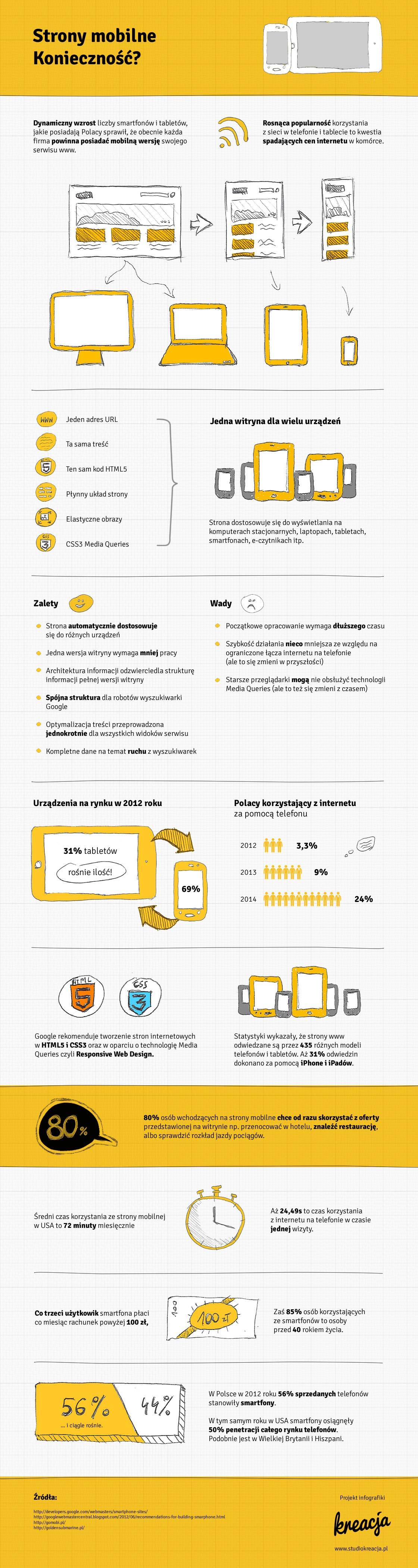 infografika_2