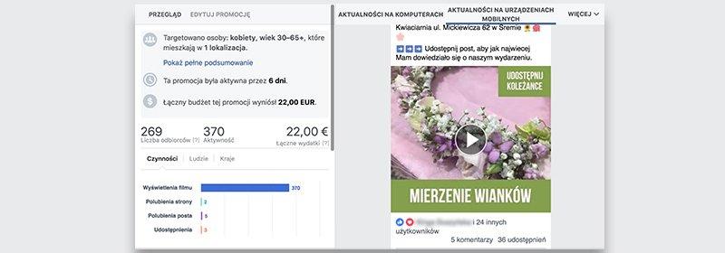 kampania Facebook