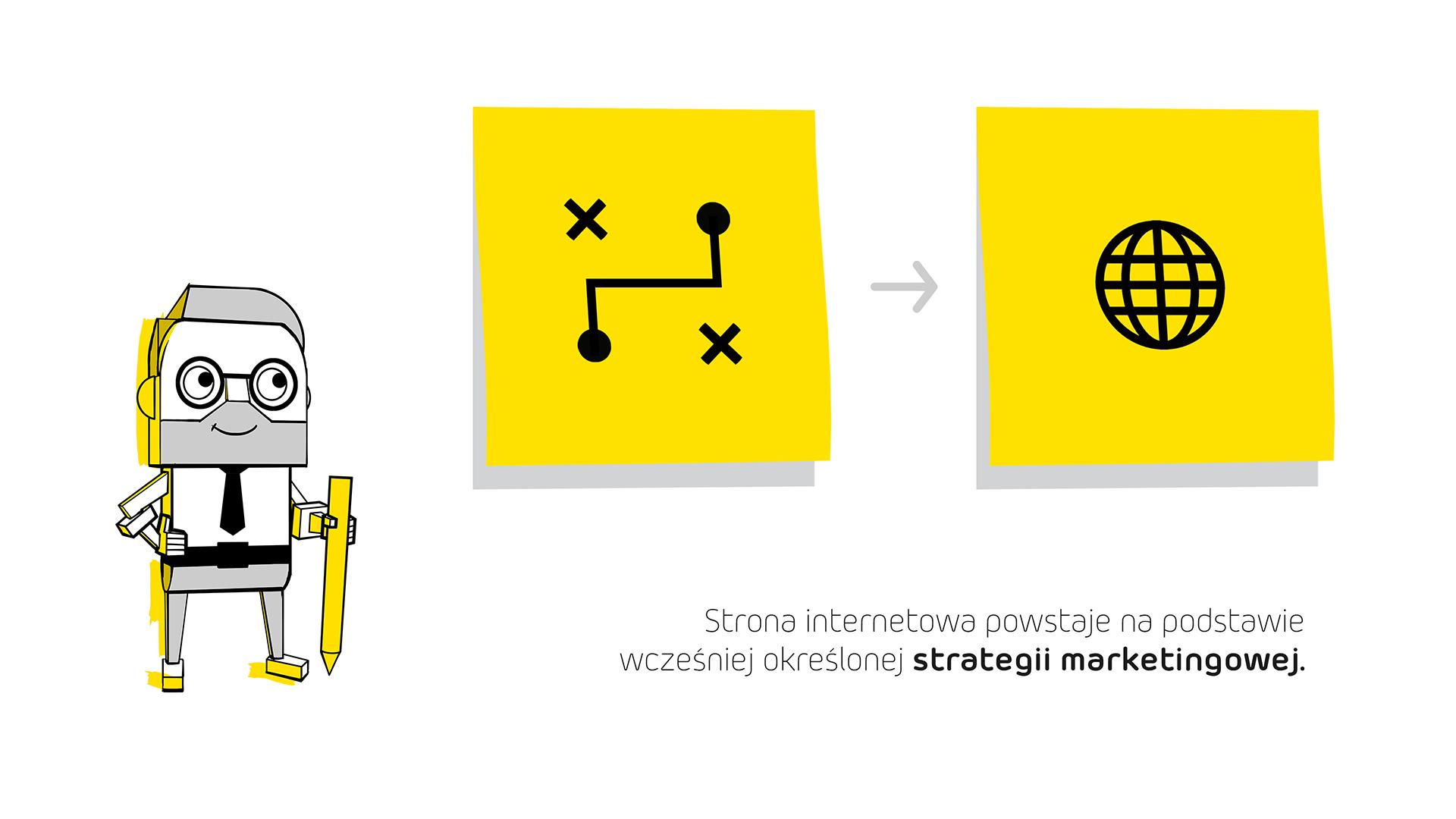 strategia www tworzenie strony www